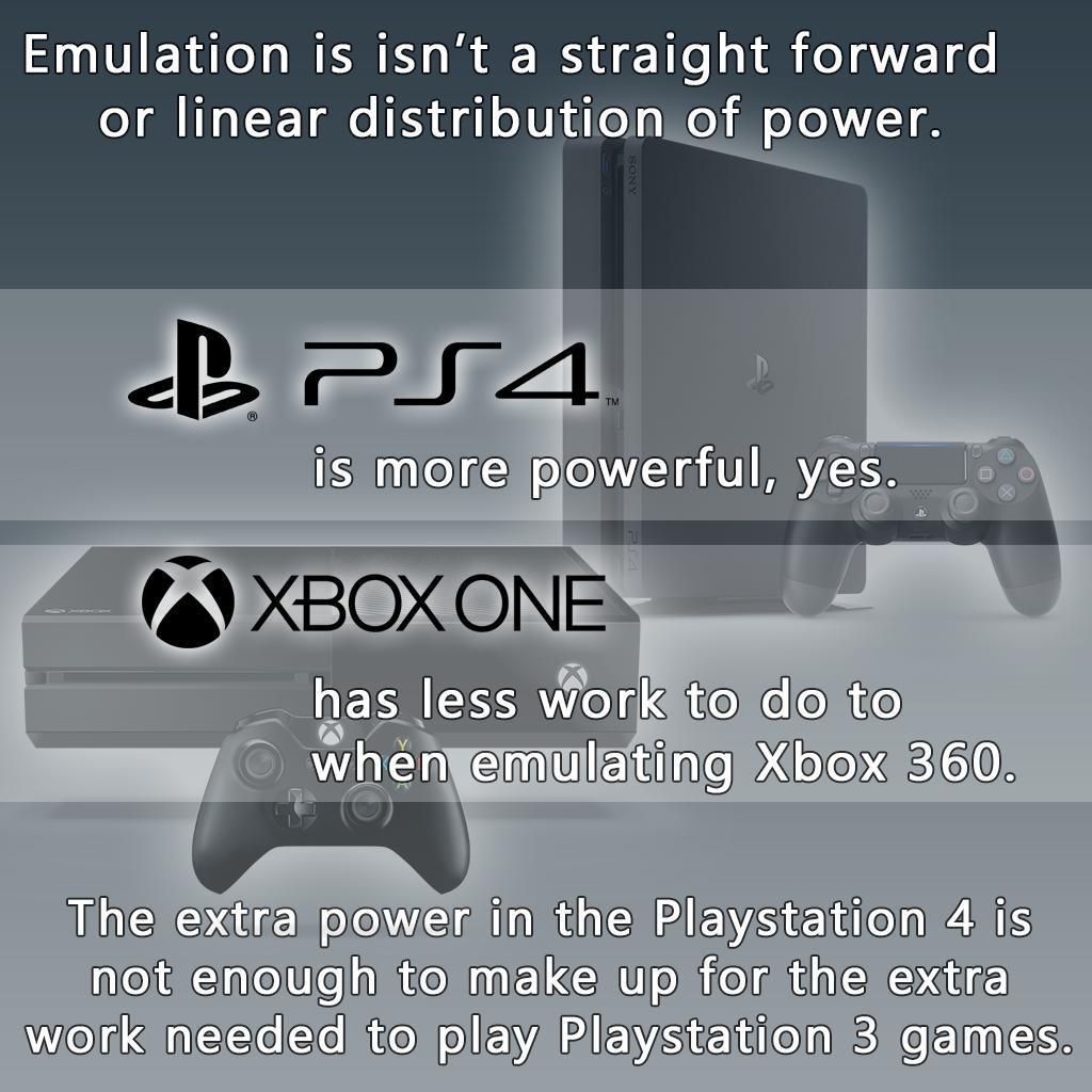 Почему наPlayStation 4 невозможна обратная совместимость? - Изображение 8