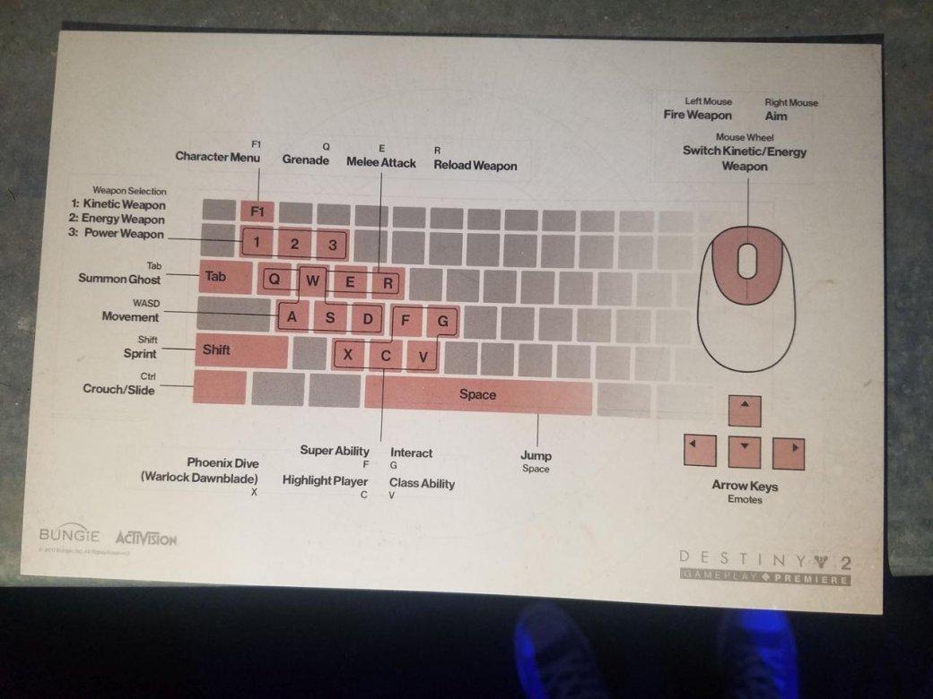 «Никаких выделенных серверов»: новые подробности Destiny 2 наPC - Изображение 2