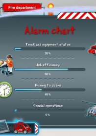 Playmobil: Alarm