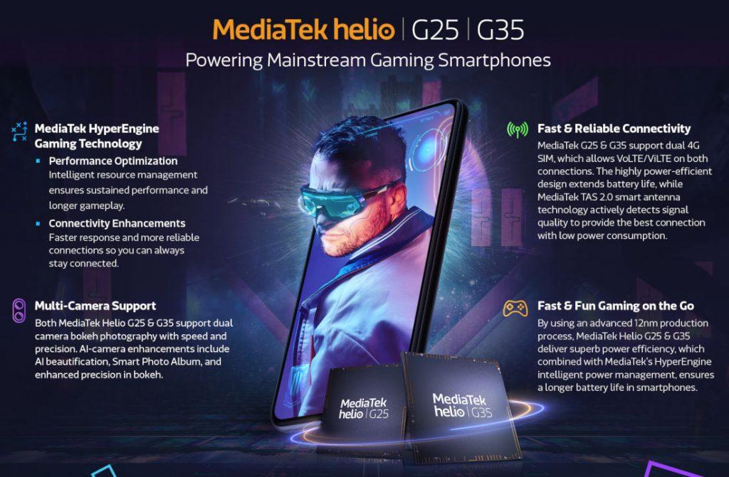MediaTek представила дуэт игровых процессоров для бюджетных смартфонов | Канобу - Изображение 268