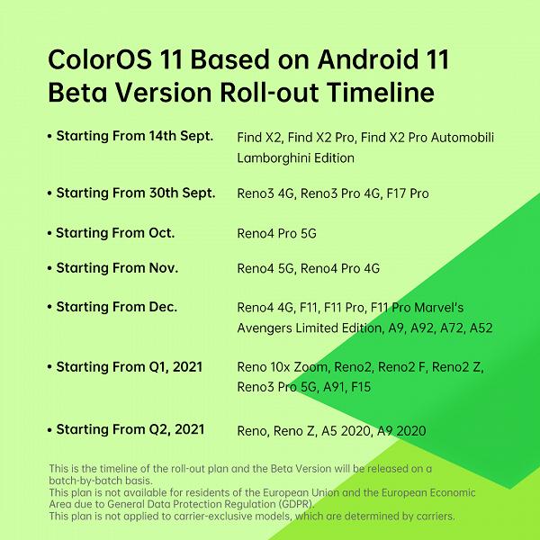 Oppo представила фирменную оболочку ColorOS 11 напоследней версии Android   Канобу - Изображение 152