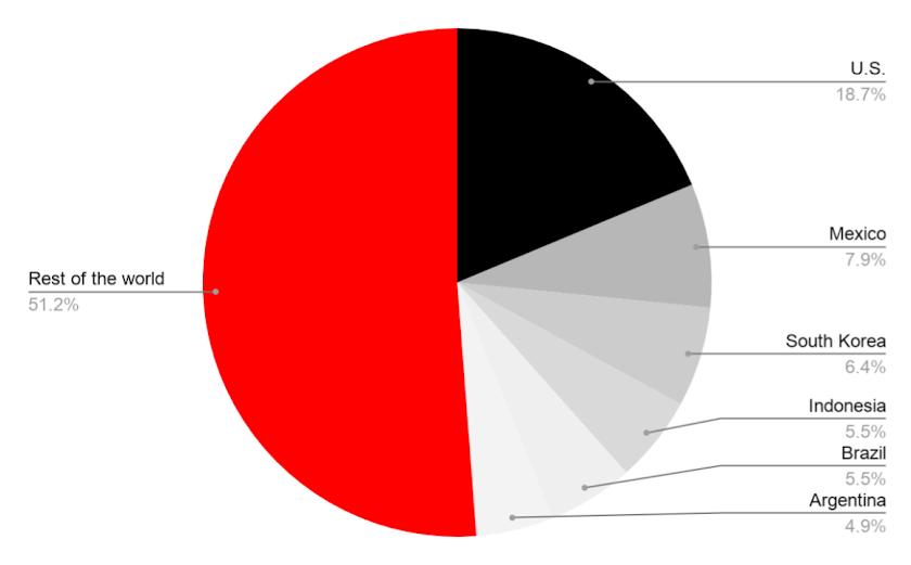 НаYouTube ролики поAmong Usсобрали более 4 млрд просмотров только засентябрь   Канобу - Изображение 12220