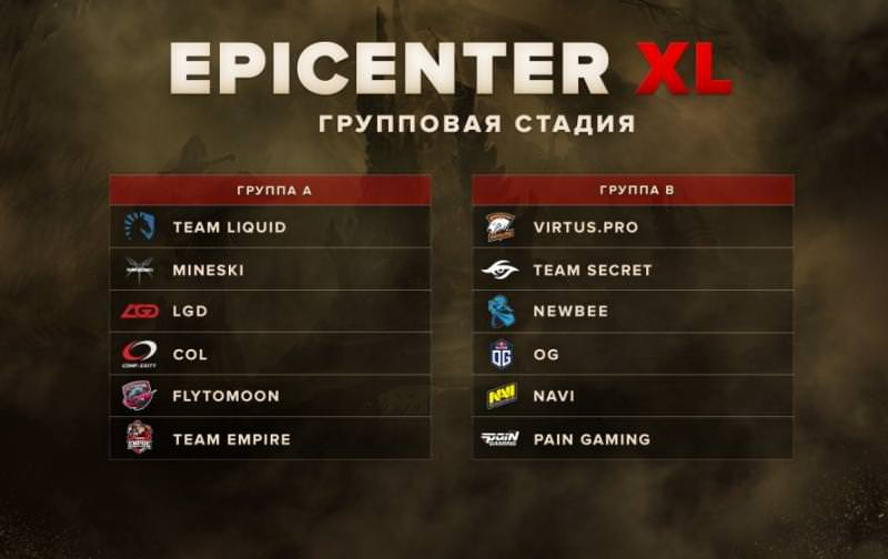 Гайд по EPICENTER XL — самому масштабному киберспортивному событию 2018 года в России | Канобу - Изображение 11713