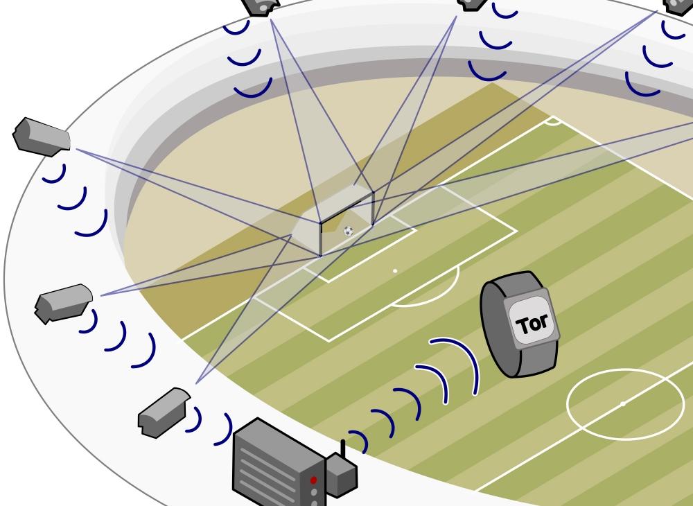 Сверхточные видеоповторы иэлектронные маячки: технологии Чемпионата Мира пофутболу вРоссии | Канобу - Изображение 3