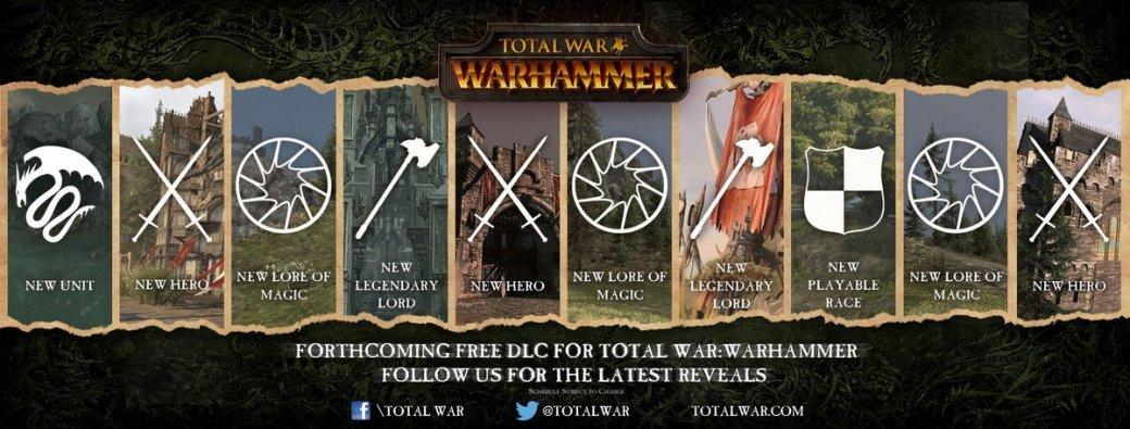 В бесплатные DLC к Total War: Warhammer войдет новая раса | Канобу - Изображение 4363