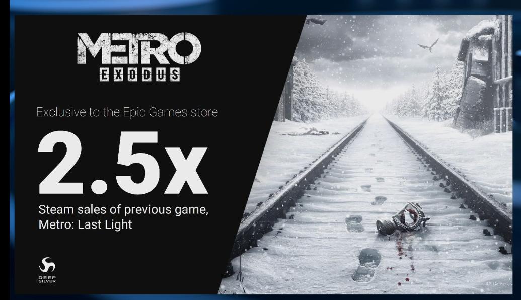Metro: Exodus в Epic Games Store продалась в 2,5 раза лучше, чем Metro: Last Light в Steam   Канобу - Изображение 8243